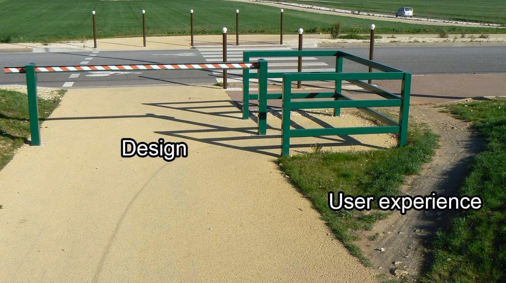 Picture of a fence labeled Design and a man-made path around the fence labeled User Experience.